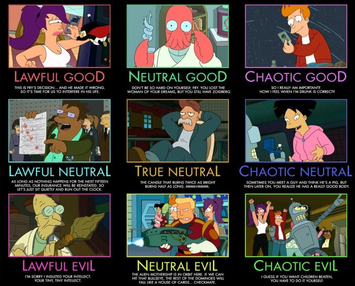 Futurama alignment chart